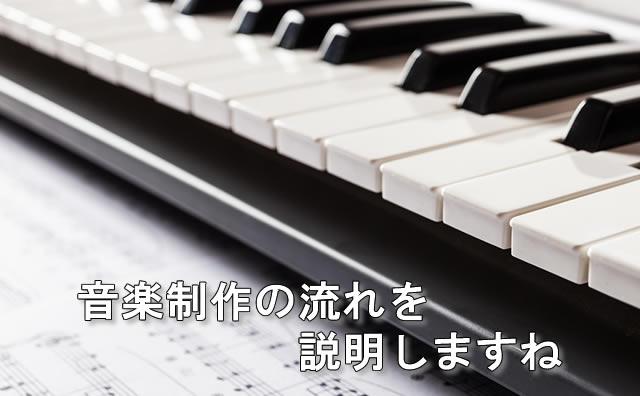 音楽制作(作曲・編曲)の流れ